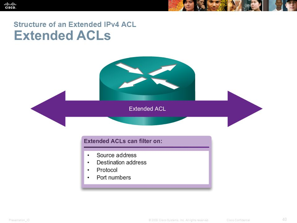 Presentation_ID 40 © 2008 Cisco Systems, Inc. All rights reserved.Cisco Confidential Structure of an Extended IPv4 ACL Extended ACLs