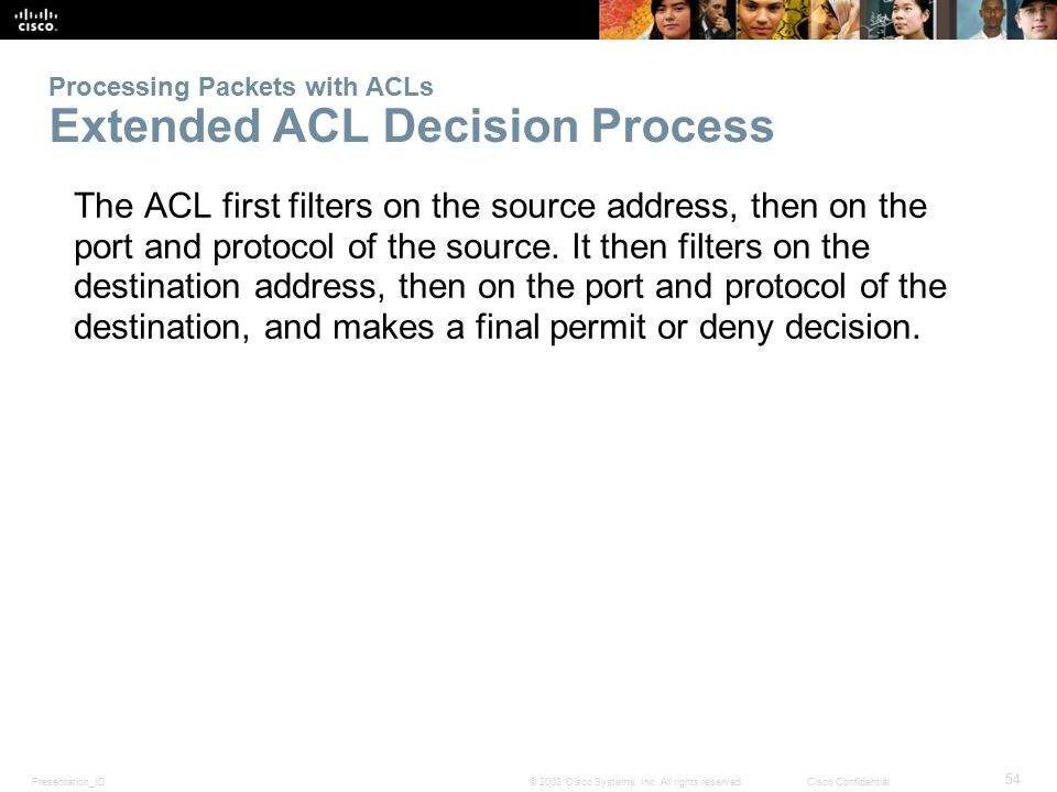 Presentation_ID 54 © 2008 Cisco Systems, Inc. All rights reserved.Cisco Confidential Processing Packets with ACLs Extended ACL Decision Process The AC