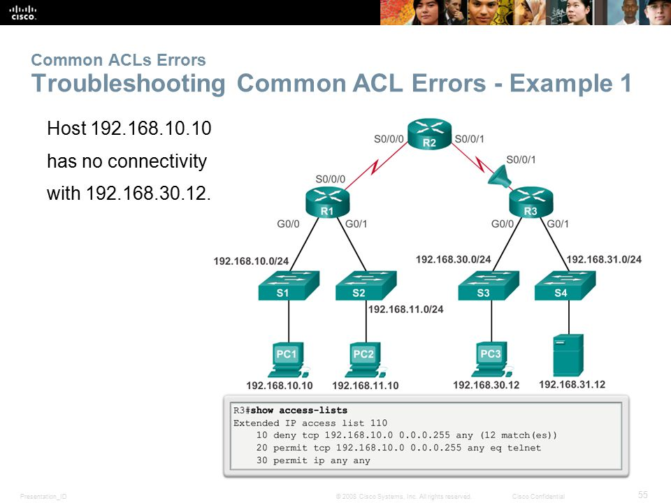 Presentation_ID 55 © 2008 Cisco Systems, Inc. All rights reserved.Cisco Confidential Common ACLs Errors Troubleshooting Common ACL Errors - Example 1