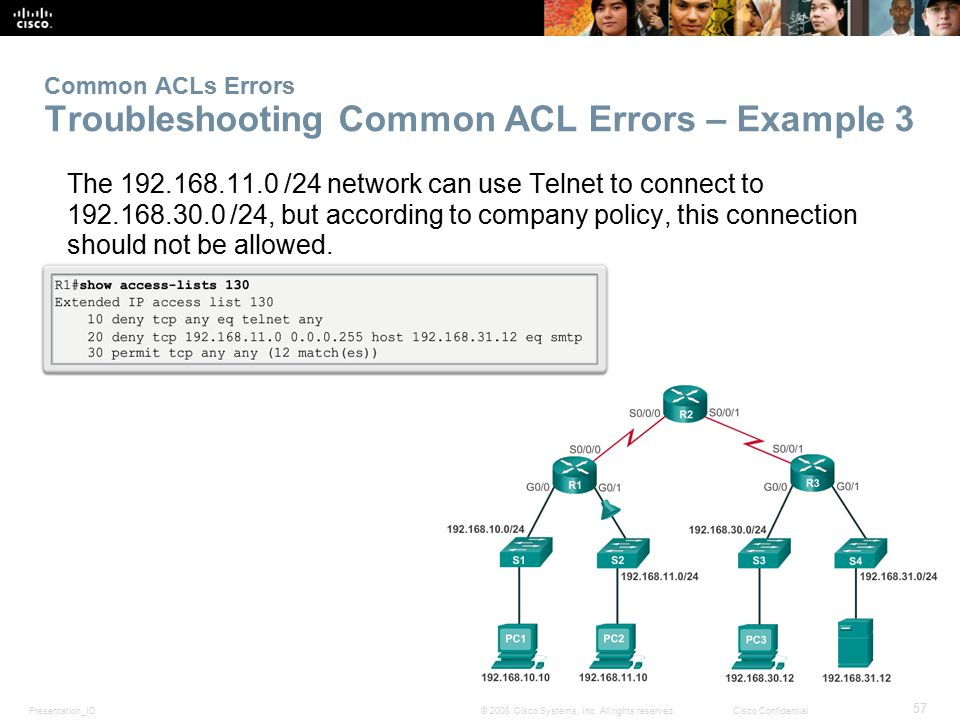 Presentation_ID 57 © 2008 Cisco Systems, Inc. All rights reserved.Cisco Confidential Common ACLs Errors Troubleshooting Common ACL Errors – Example 3
