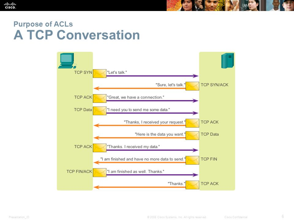 Presentation_ID 6 © 2008 Cisco Systems, Inc. All rights reserved.Cisco Confidential Purpose of ACLs A TCP Conversation