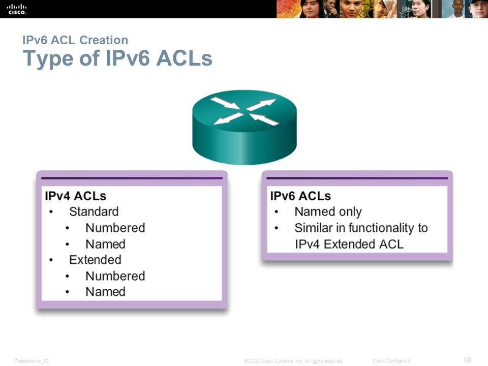 Presentation_ID 60 © 2008 Cisco Systems, Inc. All rights reserved.Cisco Confidential IPv6 ACL Creation Type of IPv6 ACLs