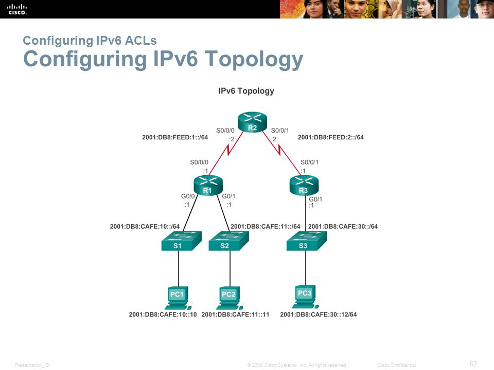 Presentation_ID 62 © 2008 Cisco Systems, Inc. All rights reserved.Cisco Confidential Configuring IPv6 ACLs Configuring IPv6 Topology