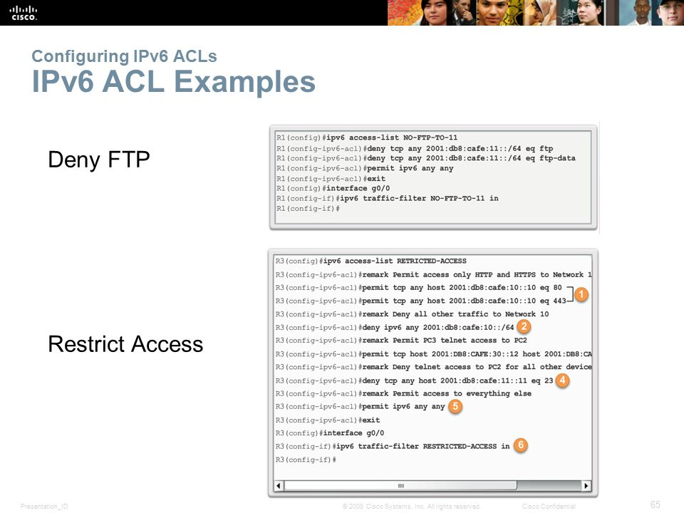 Presentation_ID 65 © 2008 Cisco Systems, Inc. All rights reserved.Cisco Confidential Configuring IPv6 ACLs IPv6 ACL Examples Deny FTP Restrict Access