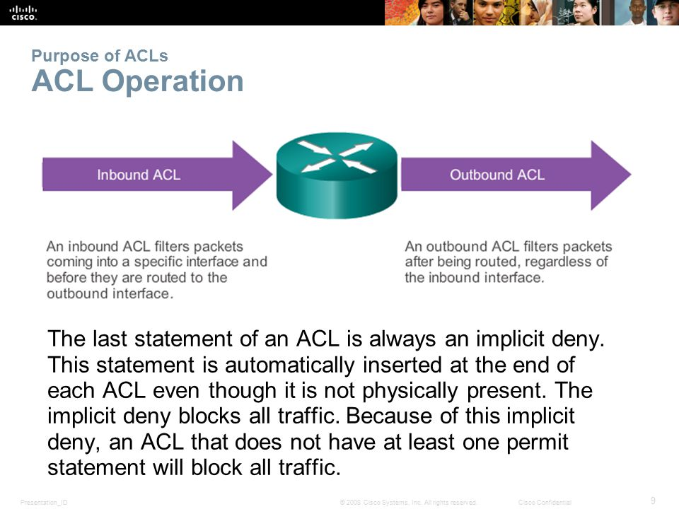 Presentation_ID 9 © 2008 Cisco Systems, Inc. All rights reserved.Cisco Confidential Purpose of ACLs ACL Operation The last statement of an ACL is alwa