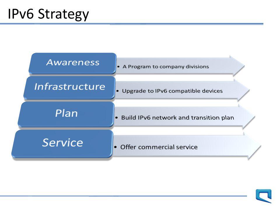 IPv6 Strategy