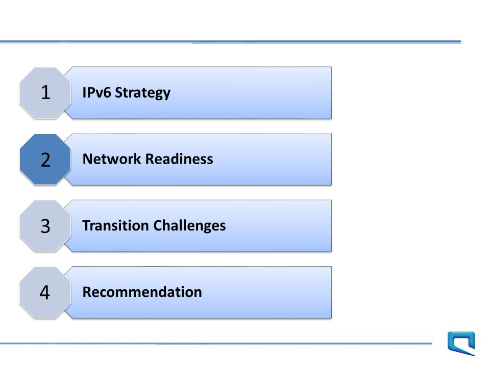 IPv6 Strategy Network Readiness Transition Challenges Recommendation 1 2 3 4