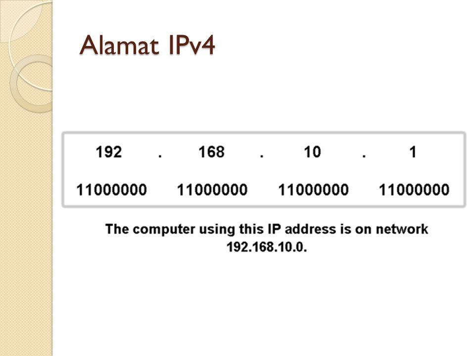 Alamat IPv4