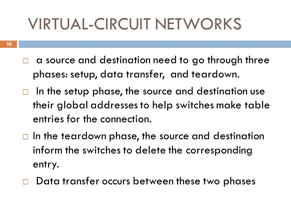 VIRTUAL-CIRCUIT NETWORKS  a source and destination need to go through three phases: setup, data transfer, and teardown.