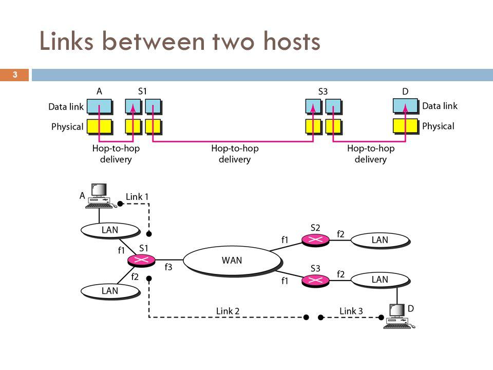 Links between two hosts 3