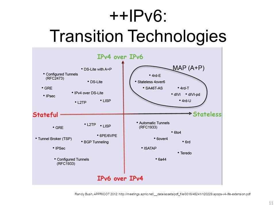 ++IPv6: Transition Technologies 11 Randy Bush, APPRICOT 2012: http://meetings.apnic.net/__data/assets/pdf_file/0016/45241/120229.apops-v4-life-extension.pdf