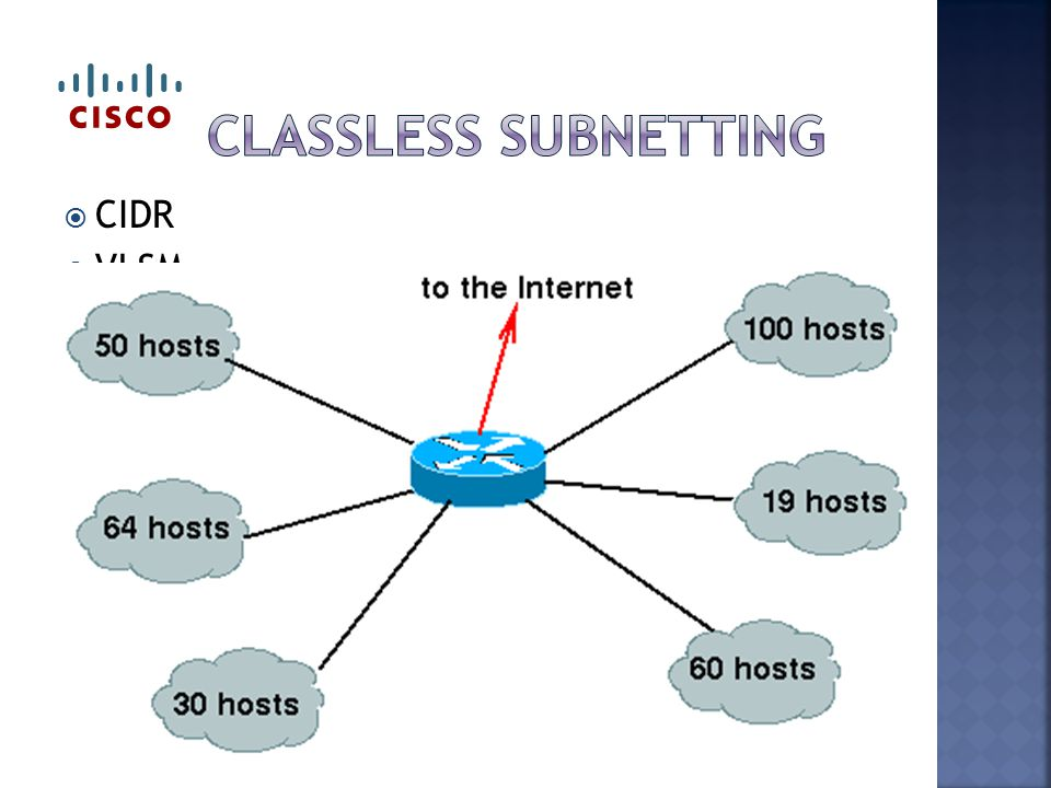  CIDR  VLSM  You can subnet, for each unequal network  Your address is 210.1.17.64 /26 Net A needs 37 hosts Net B needs 15 hosts Net C needs 100 hosts
