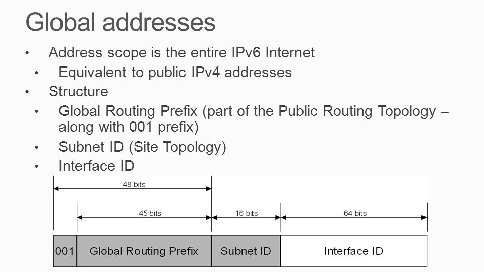 Global addresses Address scope is the entire IPv6 Internet Equivalent to public IPv4 addresses Structure Global Routing Prefix (part of the Public Routing Topology – along with 001 prefix) Subnet ID (Site Topology) Interface ID