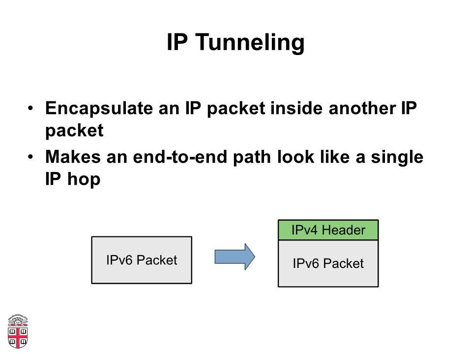 IP Tunneling Encapsulate an IP packet inside another IP packet Makes an end-to-end path look like a single IP hop