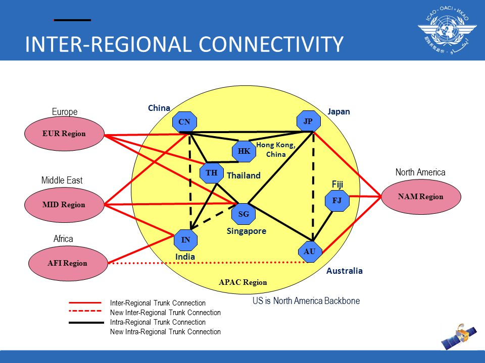 18 VOICE OVER INTERNET PROTOCOL Voice networks normally are Connection Oriented, whereas data networks are mainly Connection-less.