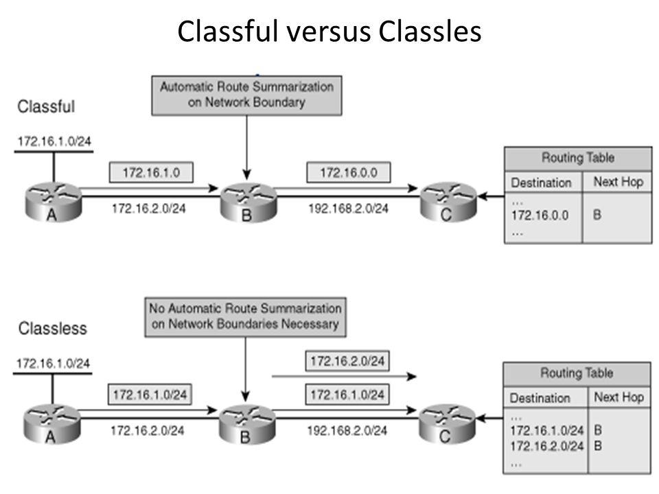 Classful versus Classles