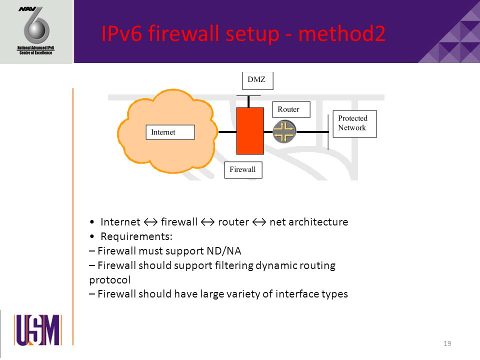 19 IPv6 firewall setup - method2 Internet ↔ firewall ↔ router ↔ net architecture Requirements: – Firewall must support ND/NA – Firewall should support filtering dynamic routing protocol – Firewall should have large variety of interface types