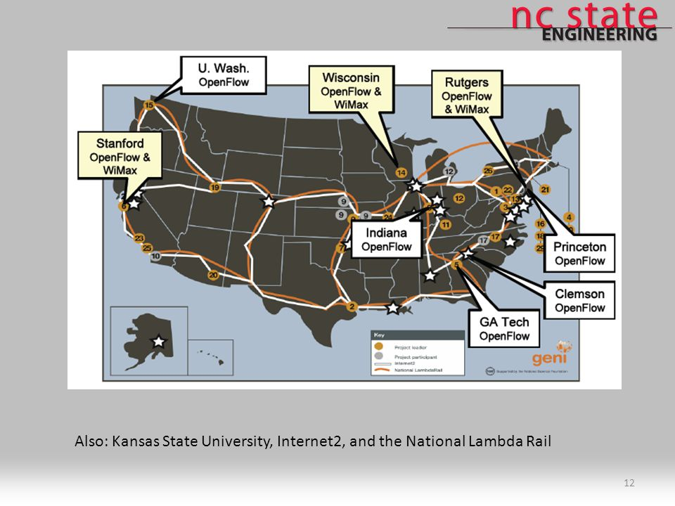 12 Also: Kansas State University, Internet2, and the National Lambda Rail