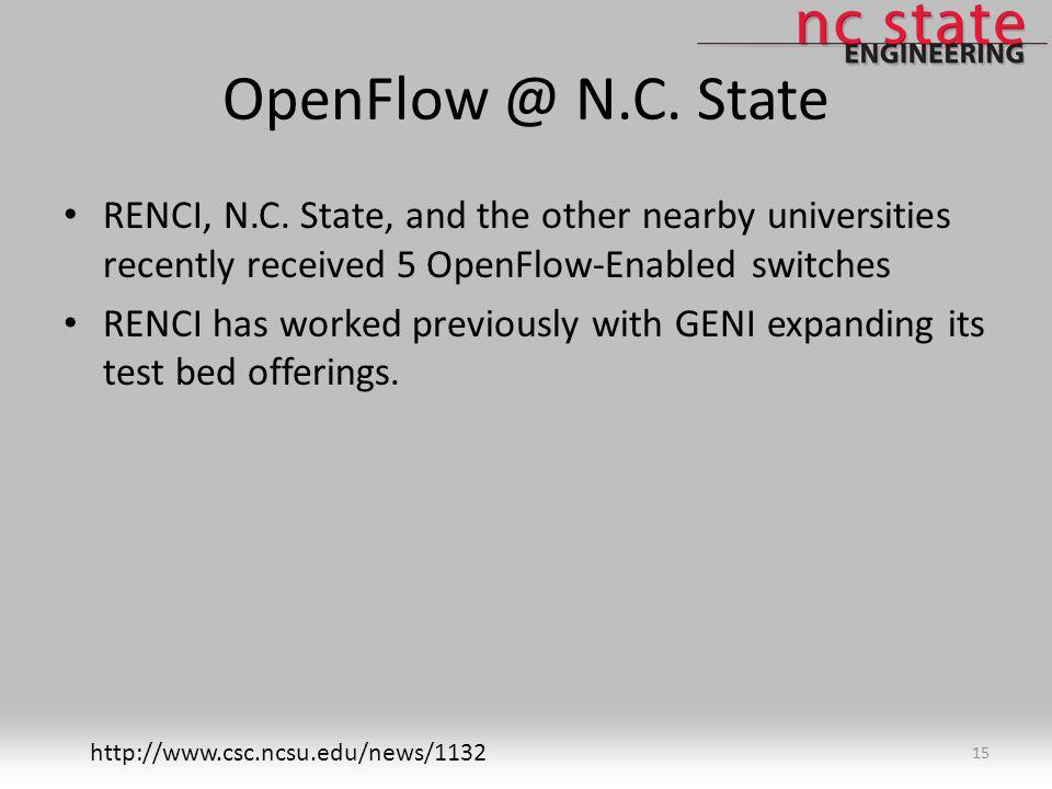 OpenFlow @ N.C. State RENCI, N.C.