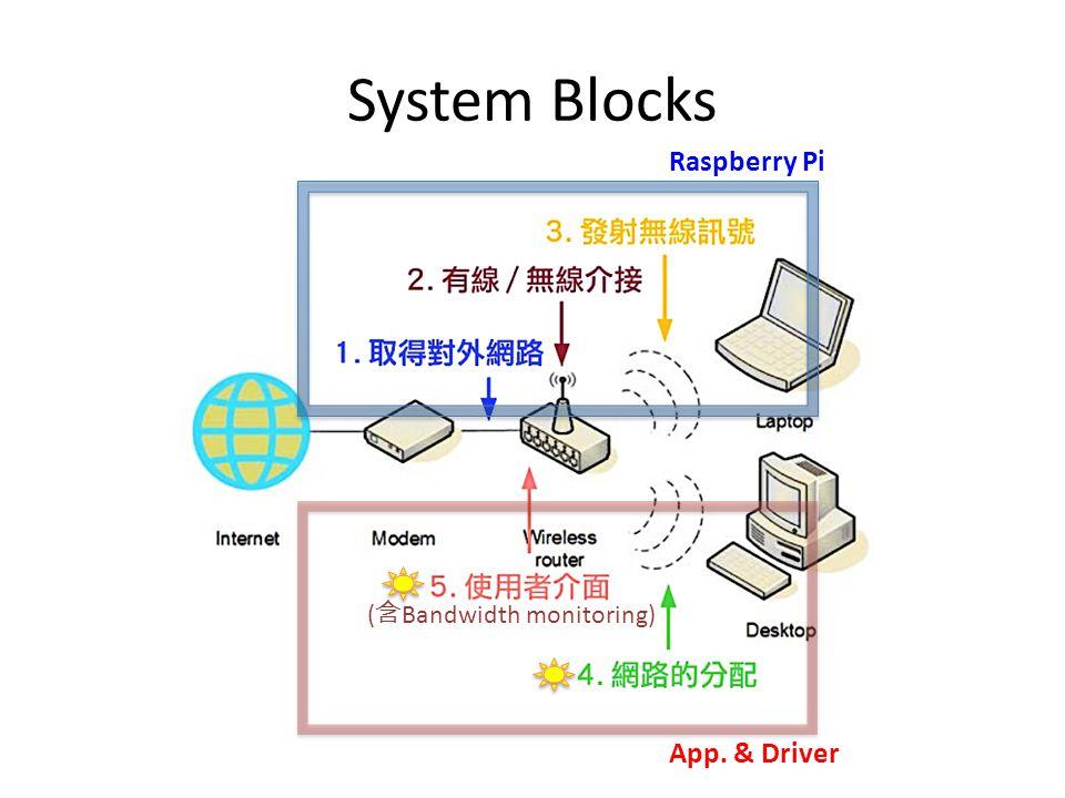 System Blocks Raspberry Pi App. & Driver ( 含 Bandwidth monitoring)