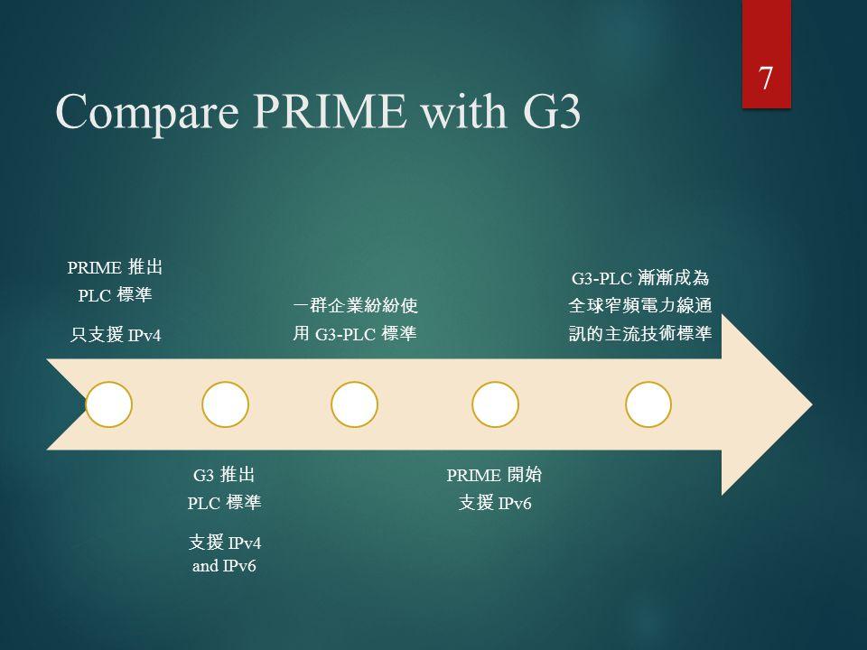 Compare PRIME with G3 7 PRIME 推出 PLC 標準 只支援 IPv4 G3 推出 PLC 標準 支援 IPv4 and IPv6 一群企業紛紛使 用 G3-PLC 標準 PRIME 開始 支援 IPv6 G3-PLC 漸漸成為 全球窄頻電力線通 訊的主流技術標準
