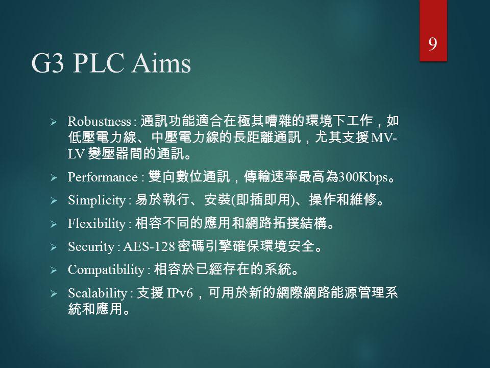 G3 PLC Aims  Robustness : 通訊功能適合在極其嘈雜的環境下工作,如 低壓電力線、中壓電力線的長距離通訊,尤其支援 MV- LV 變壓器間的通訊。  Performance : 雙向數位通訊,傳輸速率最高為 300Kbps 。  Simplicity : 易於執行、安裝