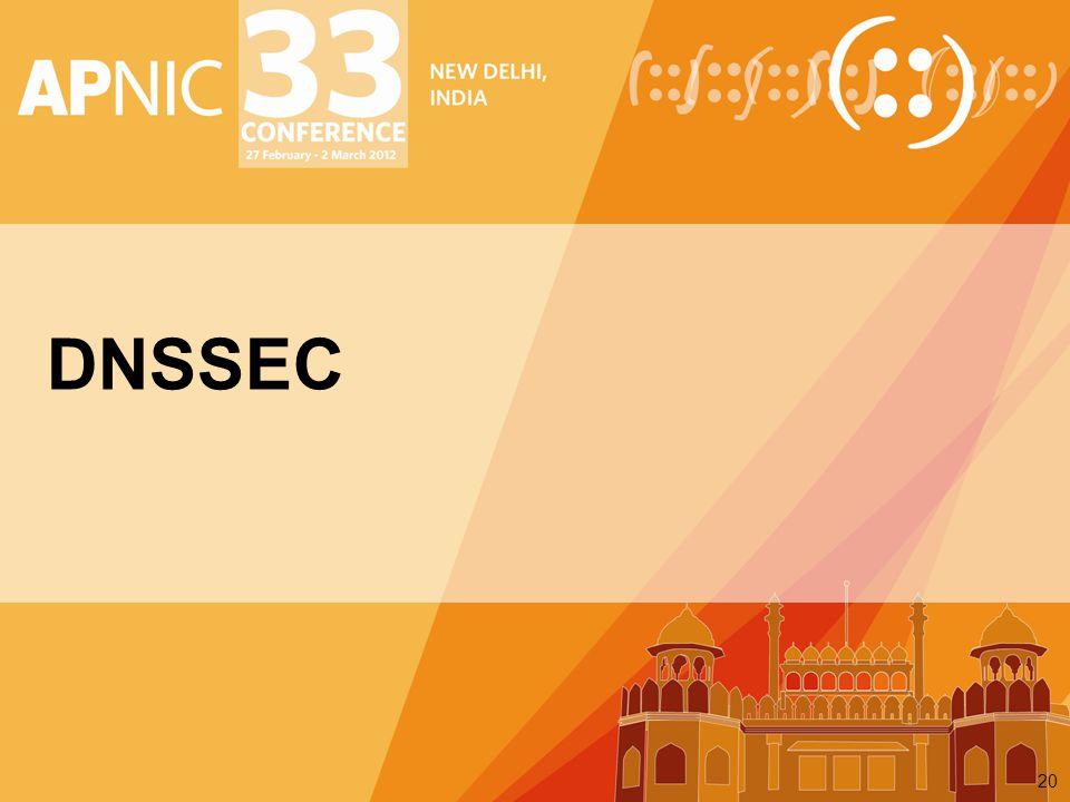 DNSSEC 20