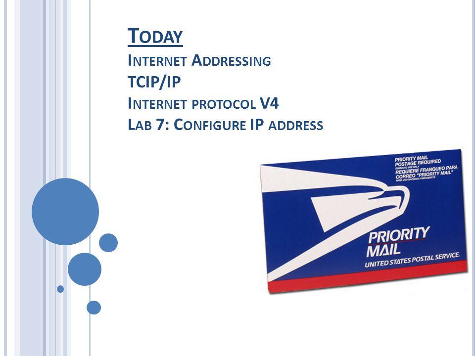 T ODAY I NTERNET A DDRESSING TCIP/IP I NTERNET PROTOCOL V4 L AB 7: C ONFIGURE IP ADDRESS