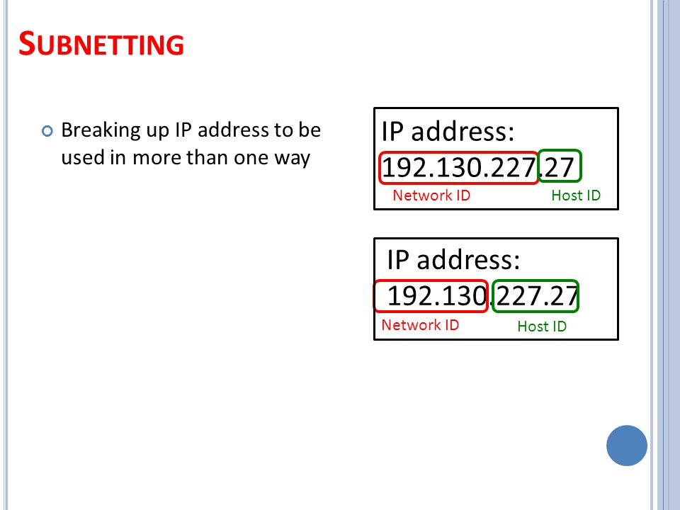 S UBNETTING Breaking up IP address to be used in more than one way IP address: 192.130.227.27 IP address: 192.130.227.27 Network ID Host ID