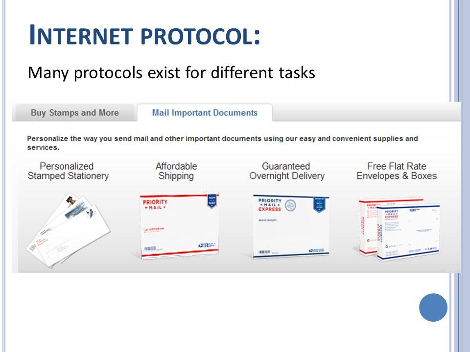 I NTERNET PROTOCOL : Many protocols exist for different tasks