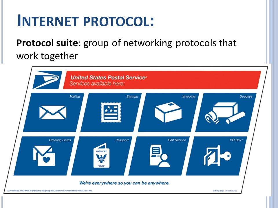 I NTERNET PROTOCOL : Protocol suite: group of networking protocols that work together