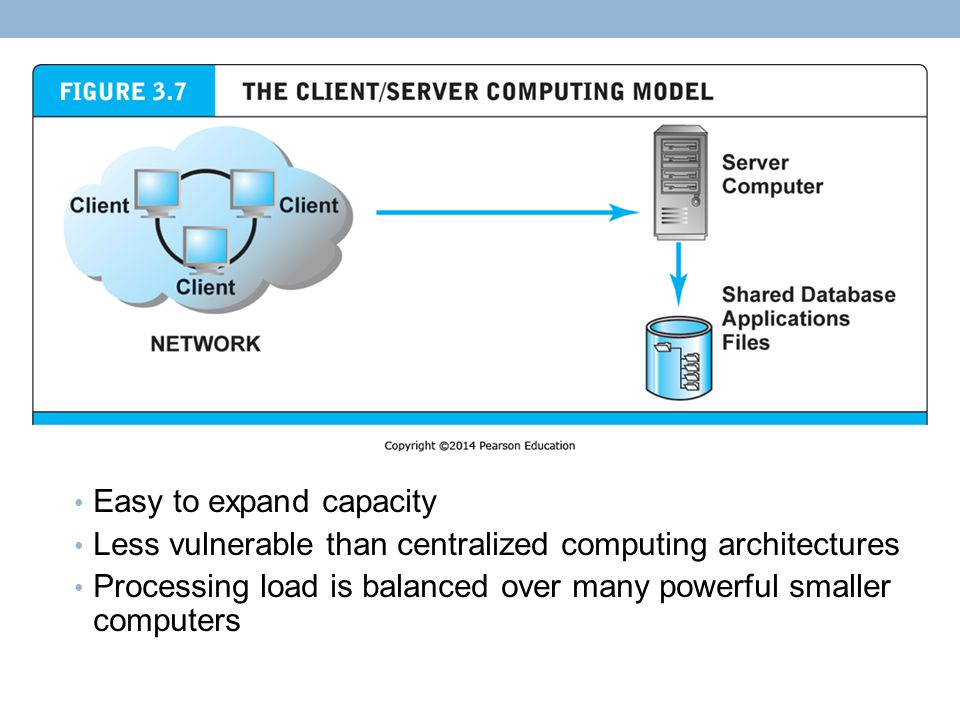 Easy to expand capacity Less vulnerable than centralized computing architectures Processing load is balanced over many powerful smaller computers