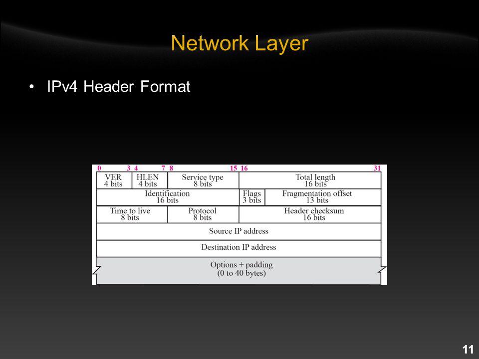 11 IPv4 Header Format