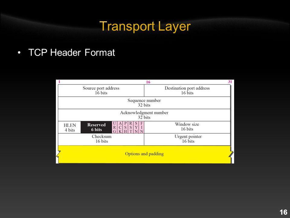 16 TCP Header Format