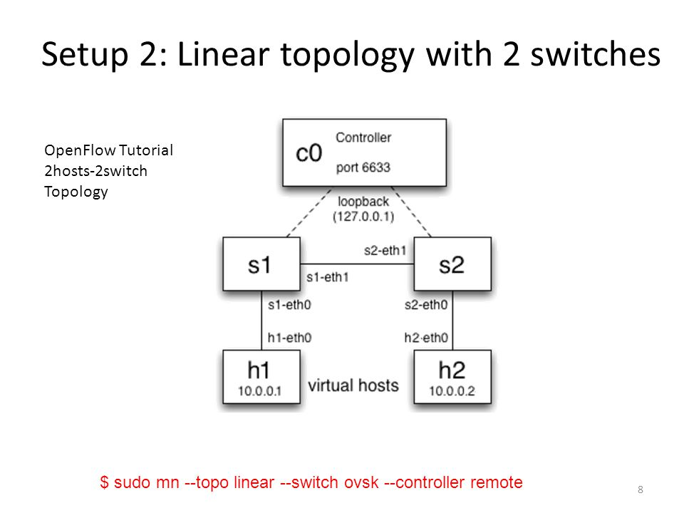 Setup 2: Linear topology with 2 switches OpenFlow Tutorial 2hosts-2switch Topology 8 $ sudo mn --topo linear --switch ovsk --controller remote