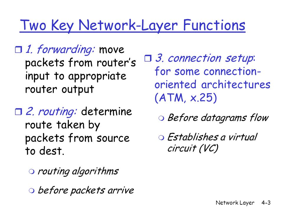 Network Layer4-4 Network service model Q: What service model for channel transporting datagrams from sender to receiver.