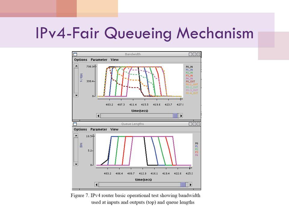 IPv4-Fair Queueing Mechanism