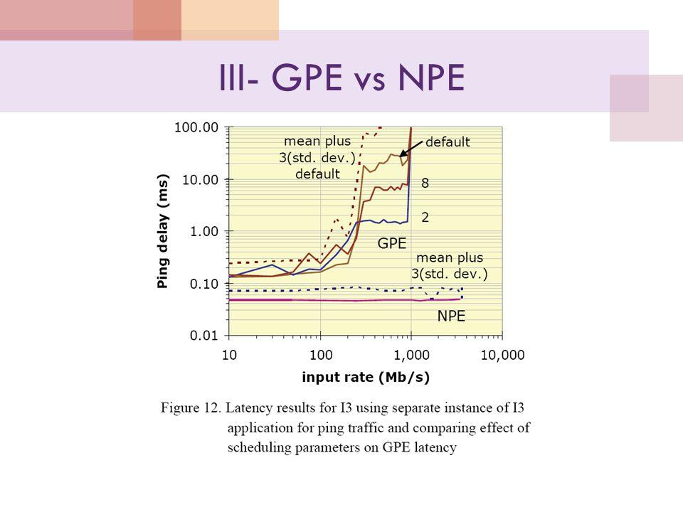 III- GPE vs NPE