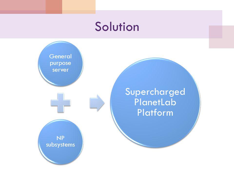 Solution General purpose server NP subsystems Supercharged PlanetLab Platform