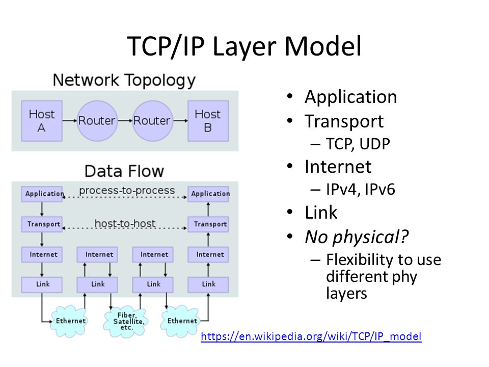Ethernet Layer Model From IEEE 802.3 (2012) Section 1 Available from http://standards.ieee.org/about/get/http://standards.ieee.org/about/get/ Why the extra layers/sublayers.
