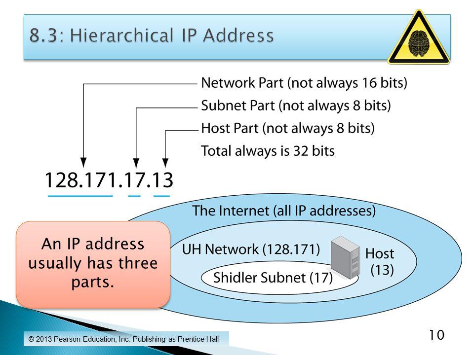 10 An IP address usually has three parts.