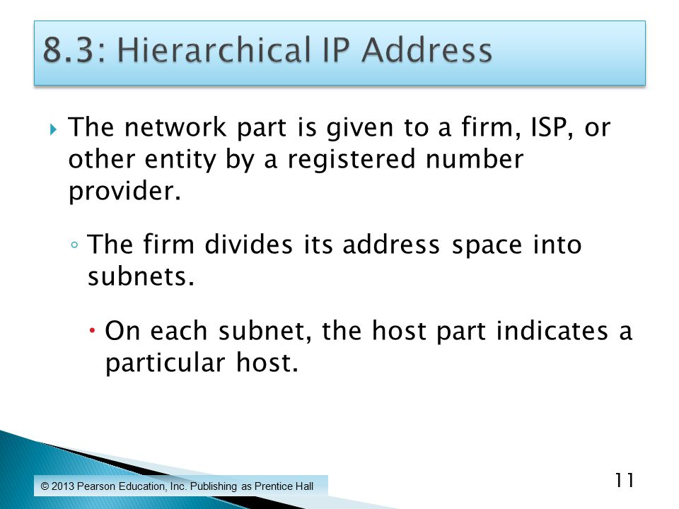  The network part is given to a firm, ISP, or other entity by a registered number provider.