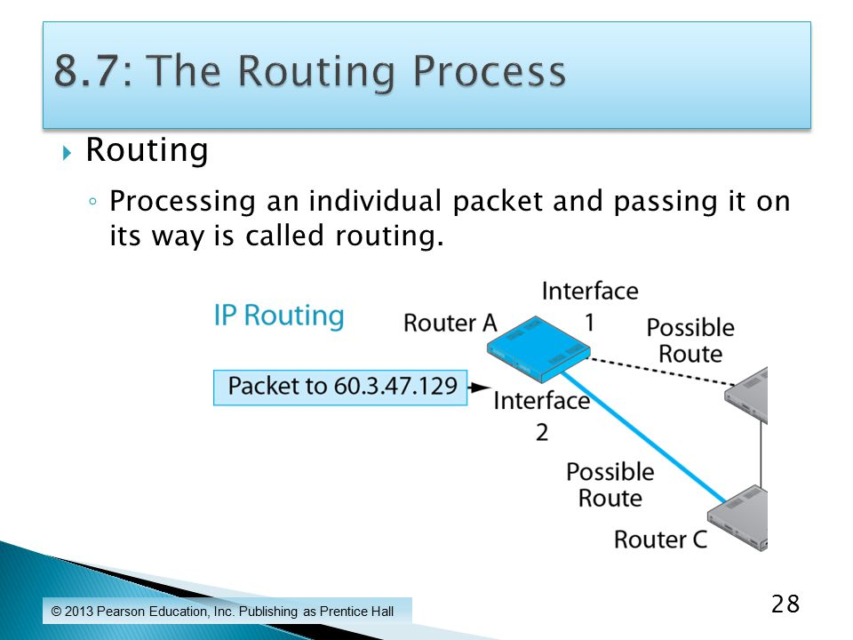  Routing ◦ Processing an individual packet and passing it on its way is called routing.