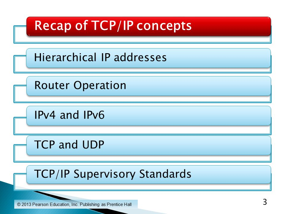 Recap of TCP/IP concepts Hierarchical IP addressesRouter OperationIPv4 and IPv6TCP and UDP TCP/IP Supervisory Standards © 2013 Pearson Education, Inc.