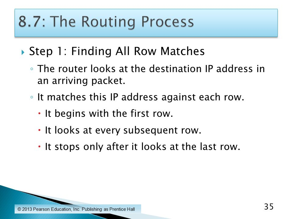  Step 1: Finding All Row Matches ◦ The router looks at the destination IP address in an arriving packet.