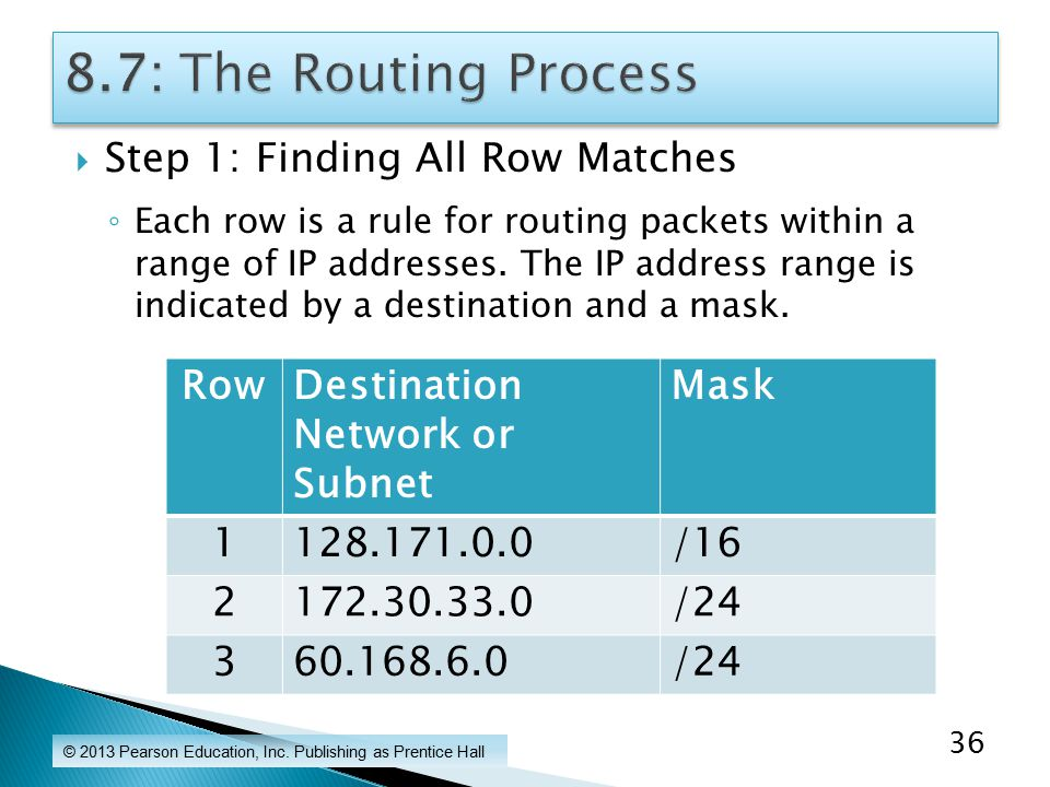  Step 1: Finding All Row Matches ◦ Each row is a rule for routing packets within a range of IP addresses.