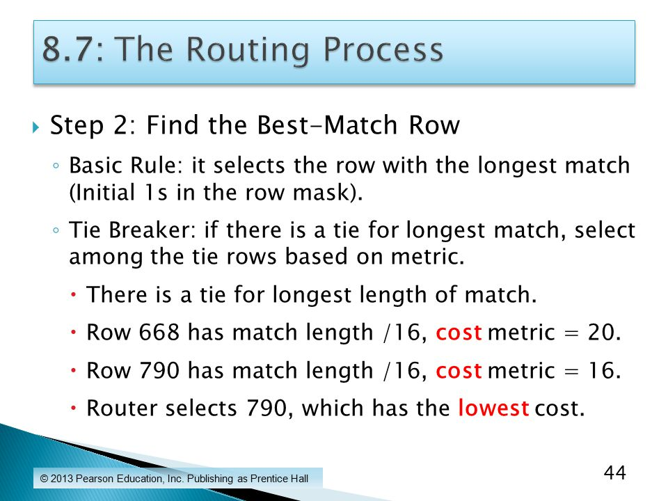  Step 2: Find the Best-Match Row ◦ Basic Rule: it selects the row with the longest match (Initial 1s in the row mask).
