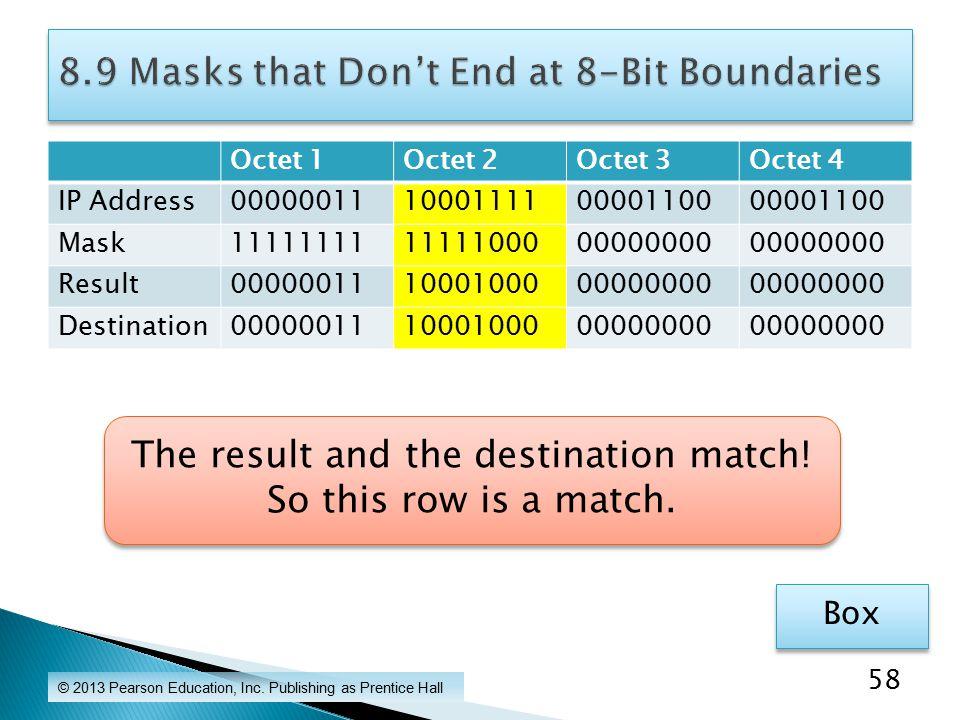 Octet 1Octet 2Octet 3Octet 4 IP Address000000111000111100001100 Mask111111111111100000000000 Result000000111000100000000000 Destination000000111000100000000000 © 2013 Pearson Education, Inc.