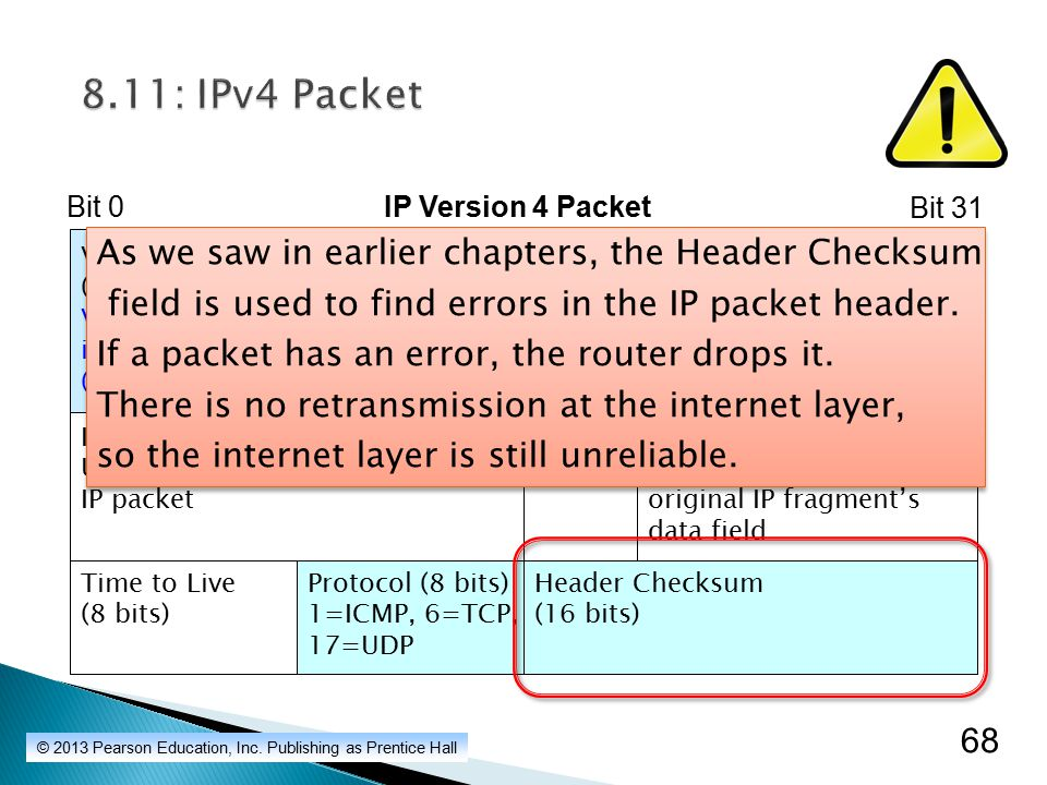 68 8.11: IPv4 Packet IP Version 4 Packet Version (4 bits) Value is 4 (0100) Header Length (4 bits) Flags (3 bits) Time to Live (8 bits) Header Checksum (16 bits) Diff-Serv (8 bits) Total Length (16 bits) Length in octets Bit 0 Bit 31 Identification (16 bits) Unique value in each original IP packet Fragment Offset (13 bits) Octets from start of original IP fragment's data field Protocol (8 bits) 1=ICMP, 6=TCP, 17=UDP As we saw in earlier chapters, the Header Checksum field is used to find errors in the IP packet header.