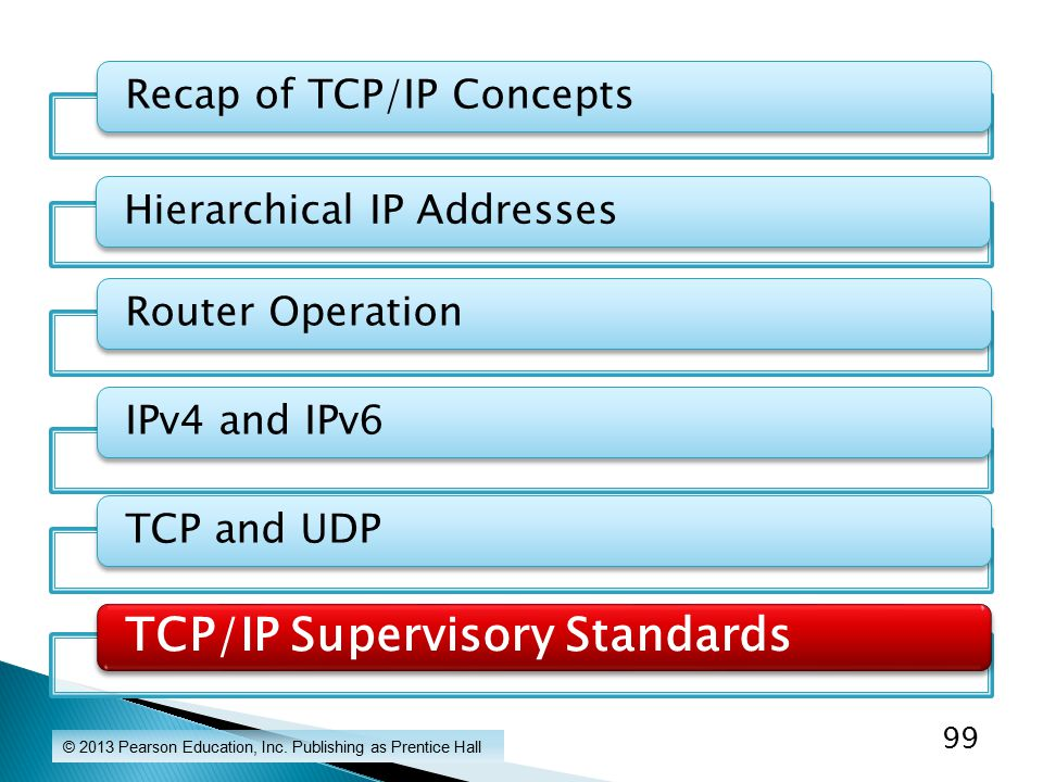 Recap of TCP/IP ConceptsHierarchical IP AddressesRouter OperationIPv4 and IPv6TCP and UDP TCP/IP Supervisory Standards © 2013 Pearson Education, Inc.